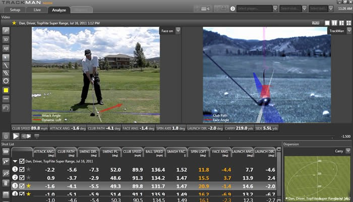 JJ Wood Trackman Training